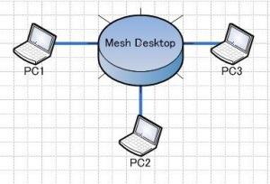 Mesh Tech Preview_02